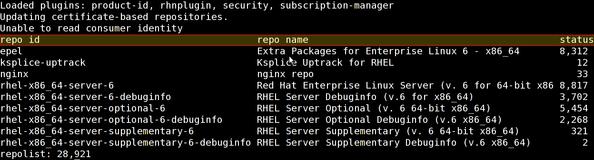 CentOS / RHEL / Scientific Linux 6 Enable & Install EPEL