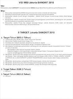 Visi Misi dan Target  Jakarta Bangkit 2018