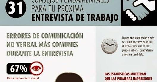 Consejos fundamentales para una entrevista de trabajo, Infografía: Errores de comunicación no verbal más comunes durante la entrevista.