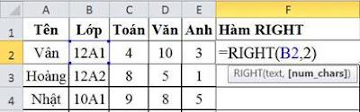 tinhoccoban.net - Hàm Right trong Excel