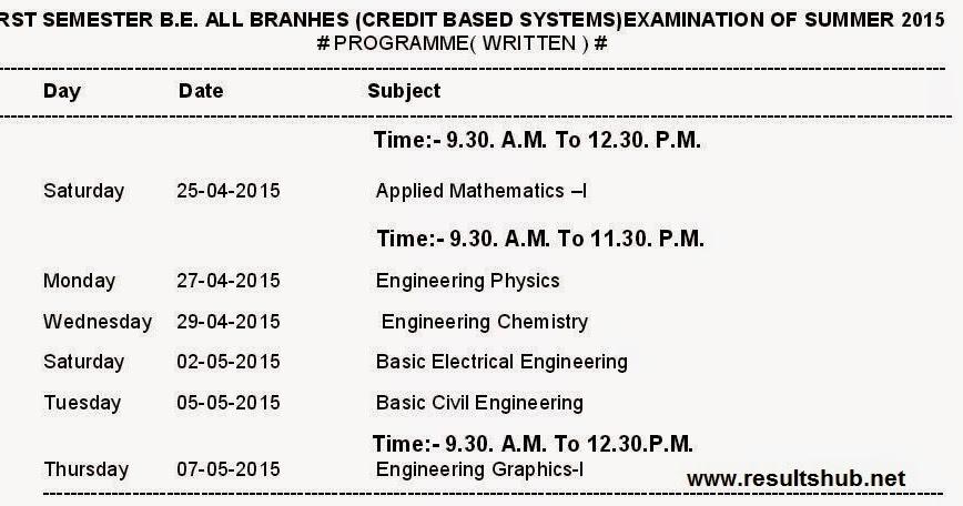 barti scholarship for std 5