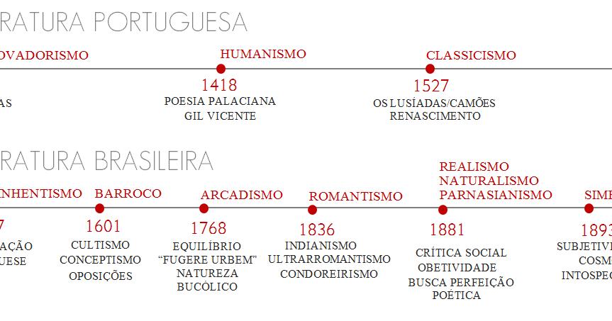 LITERATURA BRASILEIRA COMPLETA EBOOK