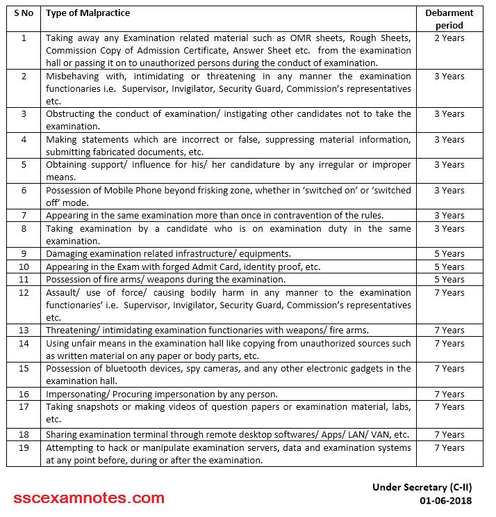 ssc exam notice