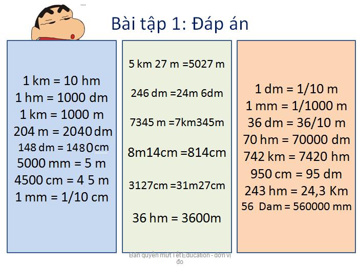 Bài tập đổi đơn vị đo độ dài - Toán lớp 5(7)