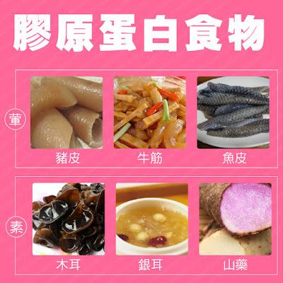 膠原蛋白菜單
