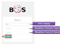 Tata Cara Pelaporan Dana BOS Online
