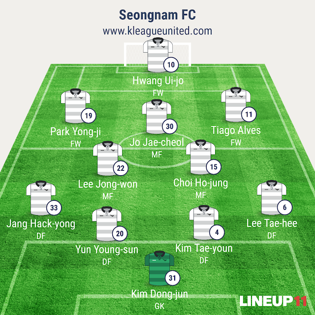 Seongnam FC Starting 11 (Image generated using Line-up 11 App)