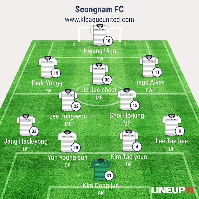 Seongnam FC Starting 11 (Image generated using Line-up 11 App)