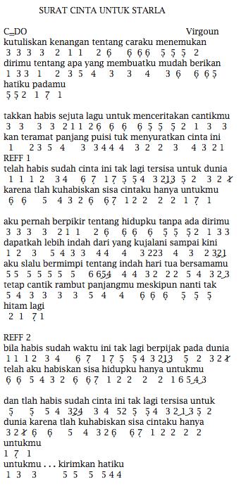 Lirik Surat Cinta Untuk : lirik, surat, cinta, untuk, Angka, Surat, Cinta, Untuk, Starla, Virgoun, Dunia, Lirik