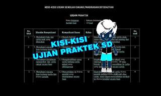 Kisi-Kisi Ujian Praktek SD