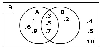 Soal himpunan matematika kelas 7 smp plus kunci jawaban pembahasan contoh soal himpunan matematika kelas 7 diagram venn 1 ccuart Images