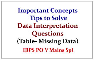 Important Concepts and Tips to Solve Data Interpretation (Table- Missing Data Type)- IBPS PO Mains Special
