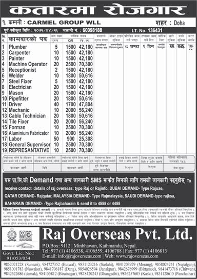 Job vacancy in Qatar, Salary up to Rs 70,300