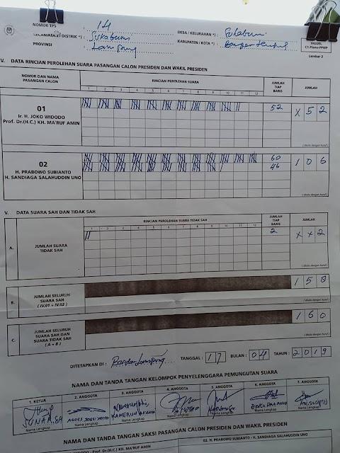 Hasil Pilpres 2019 sukabumi