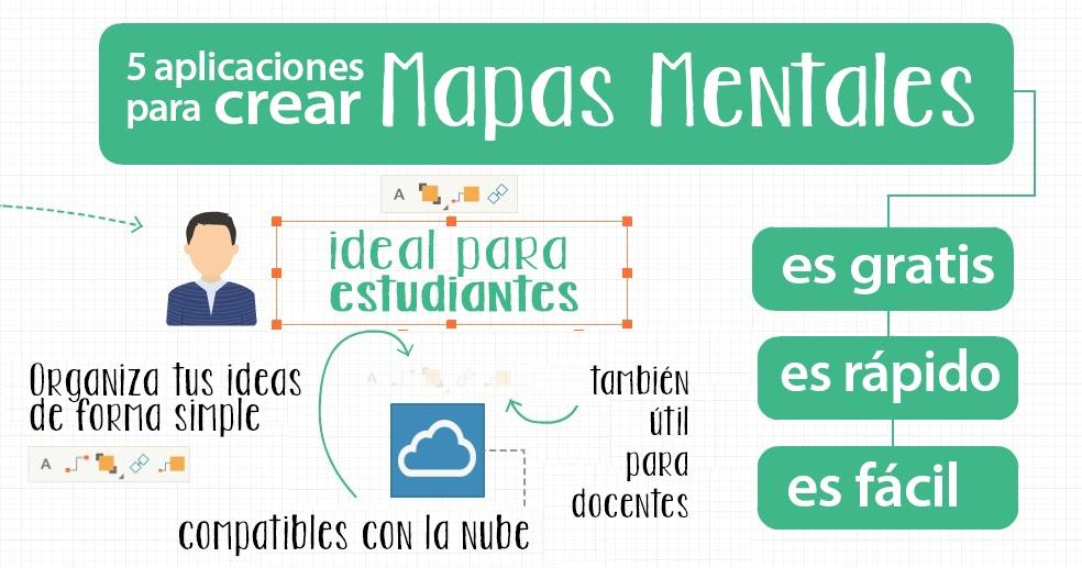 Plantillas Para Hacer Mapas Conceptuales Online Cinco