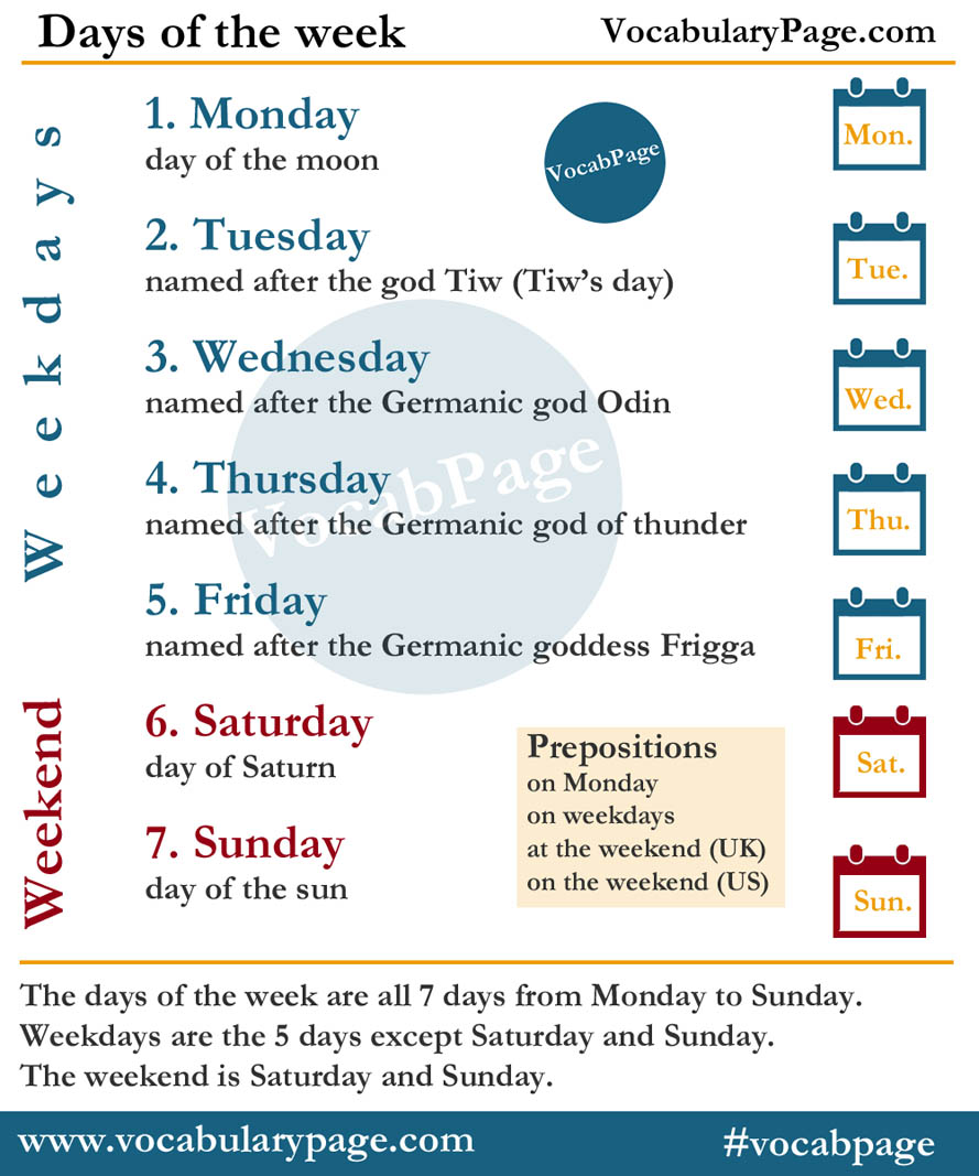 Days of the Week in English