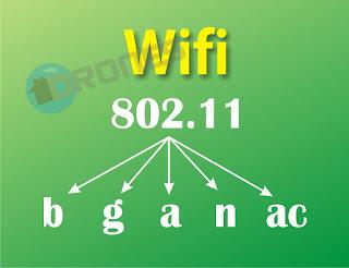 Perbedaan Wifi 2.4GHz dan 5GHz pada FPV Drone - OmahDrones