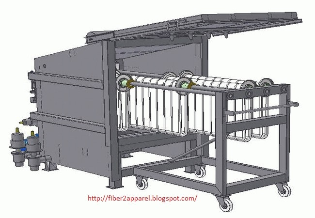Hank dyeing machine in textile