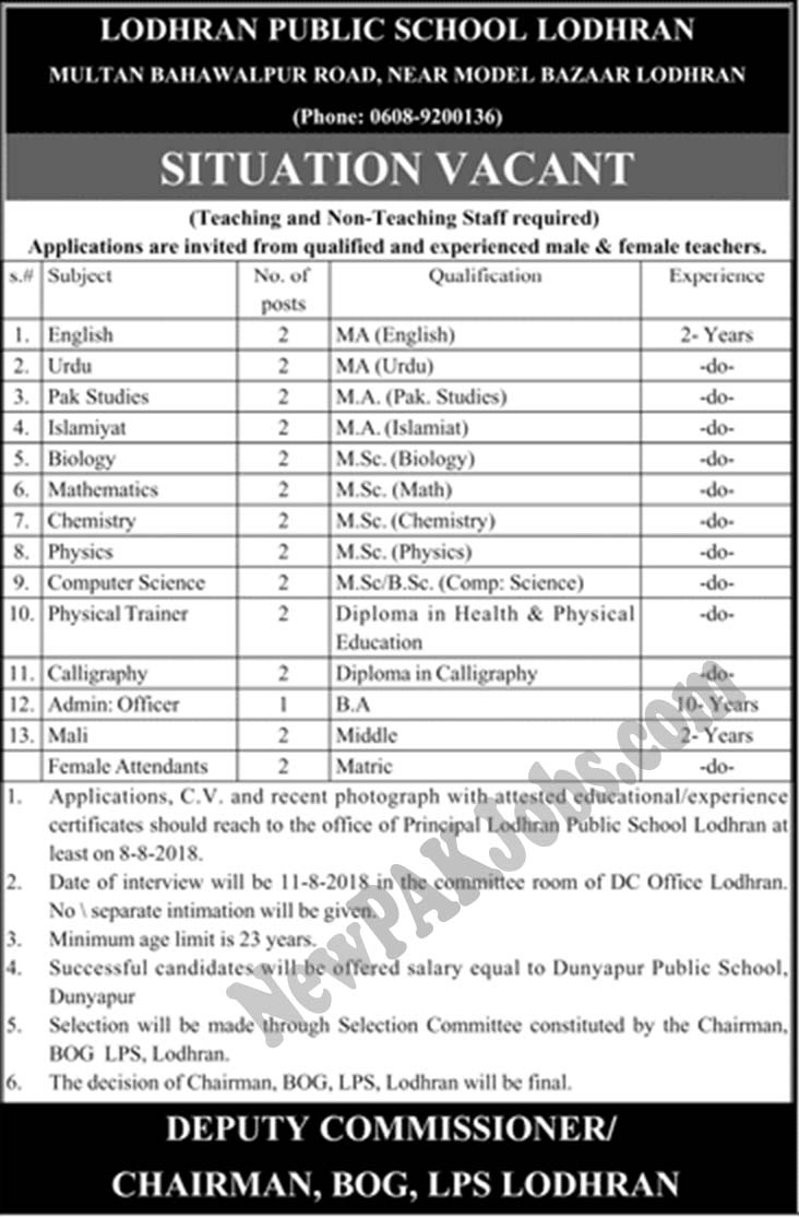 Jobs In Lodhran Public School or Teaching and Non teaching Staff