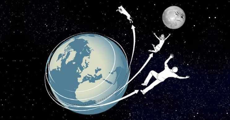 Yer çekimi dünyanın her yerinde aynı değildir, bölgeden bölgeye göre değişiklik göstermektedir.