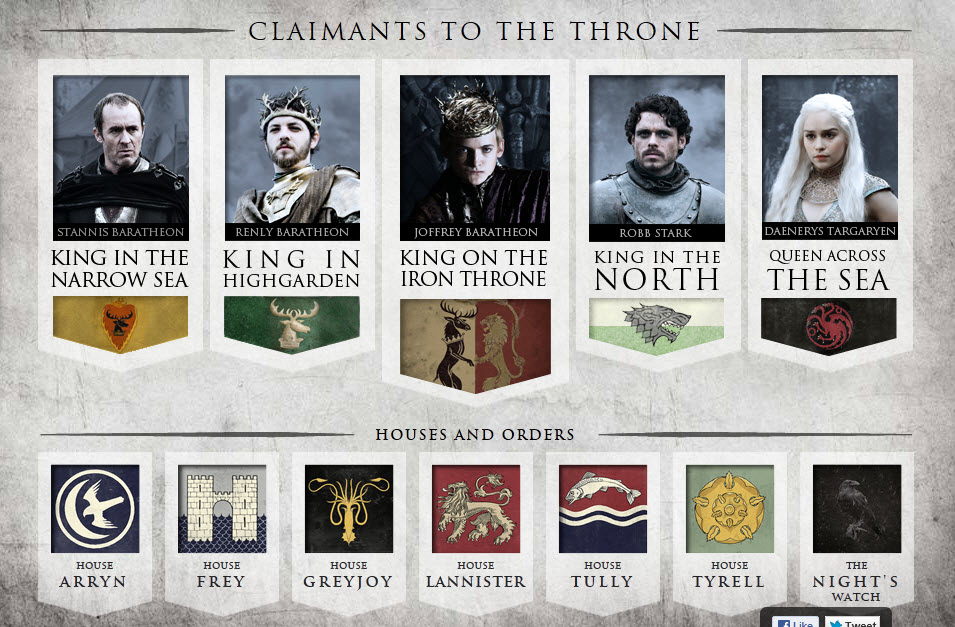 game of thrones season 2 interactive thrones with ipad hbo go rh spoilertv com game of thrones character guide with pictures game of thrones character guide season 3