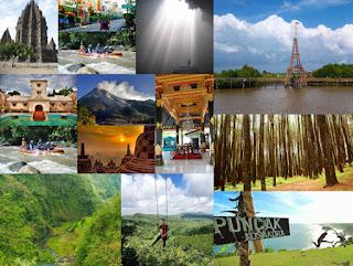Tempat Objek Wisata menarik dan wajib dikunjungi di Yogyakarta Tempat Wisata Tempat Objek Wisata menarik dan wajib dikunjungi di Yogyakarta