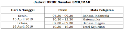 Jadwal UNBK Susulan SMK/MAK