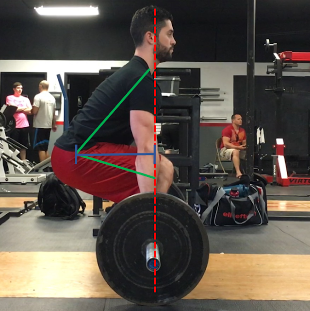 low hip position deadlift