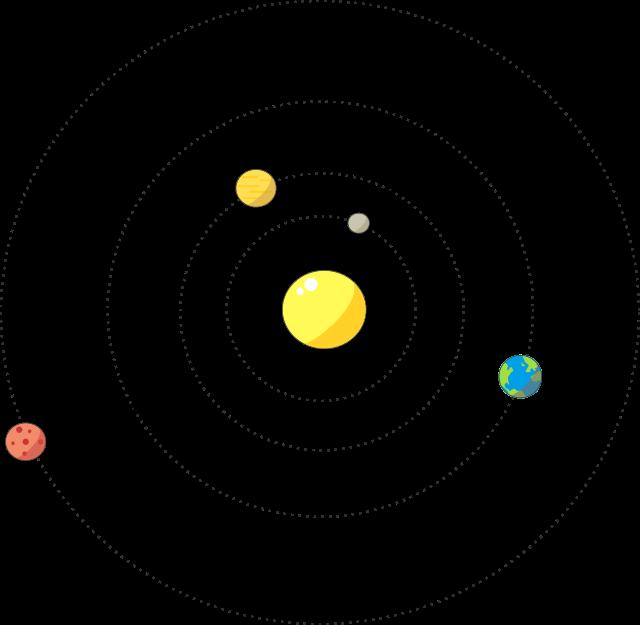 Οι βραχώδεις πλανήτες του ηλιακού μας συστήματος και οι θερμοκρασίες τους