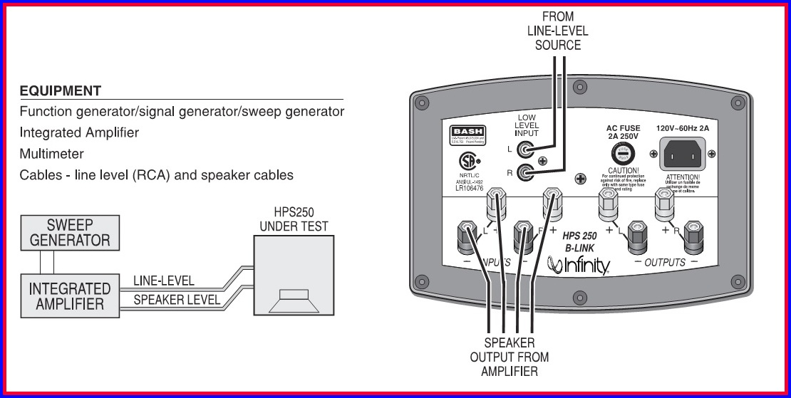 ELECTRONIC EQUIPMENT REPAIR CENTRE : INFINITY HPS 250 Powered ...