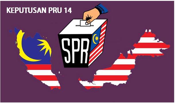 kabinet malaysia 2018,  senarai nama menteri malaysia,  senarai kementerian di malaysia 2018,  menteri kewangan 2018,  menteri pendidikan,  menteri menteri malaysia 2018,  senarai perdana menteri malaysia,