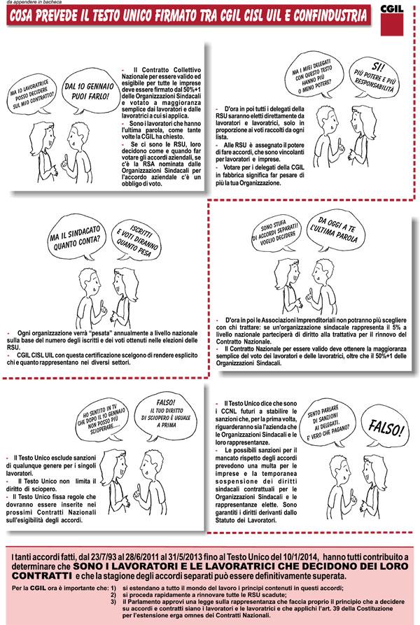 """Il Fatto """"censura"""" la pubblicità della Cgil"""
