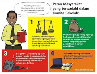 Ebook Panduan Umum Komite Sekolah Dan Dewan Pendidikan Berdasarkan PP Nomor 17 Tahun 2010