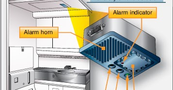 Aircraft Systems Lavatory Smoke Detectors