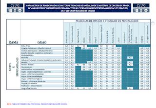 http://ciug.gal/PDF/novataboapond18.pdf