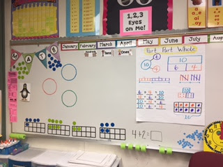 Math wall, focus wall, math calendar wall