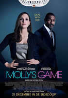 Molly's Game Movie Poster 3
