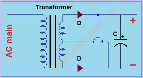 12v battery charger ( simple and automatic) simple electronicsac dc converter schematic