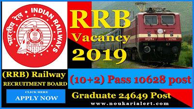 Railway Jobs, Railway Recruitment, GOVERNMENT JOB, Government Jobs, RRB Recruitment, Indian Railway Vacancy, Railway Recruitment 2019