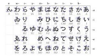 """""""Bahasa Jepang"""""""