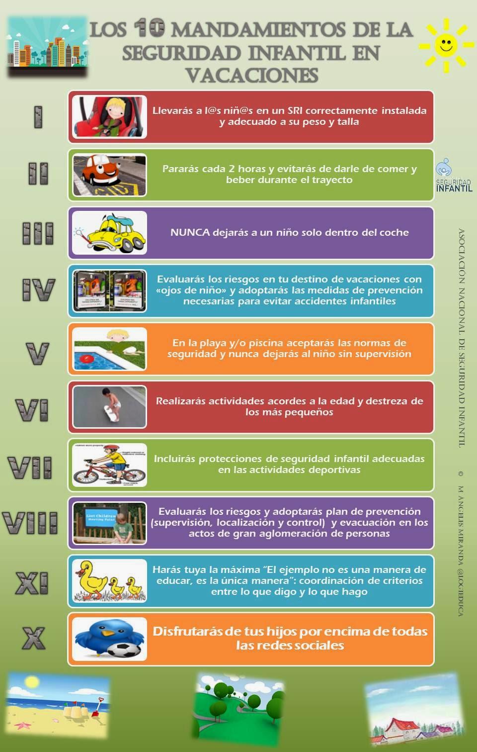 los 10 mandamientos de la seguridad infantil en vacaciones