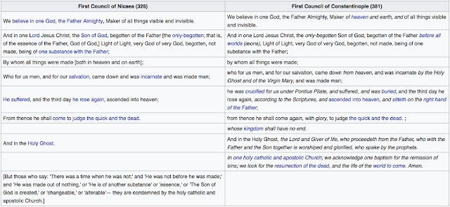 Comparison between creed of 325 and creed of 381