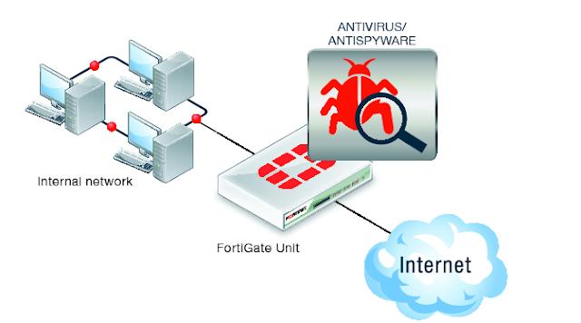 Aplikasi Anti Virus dan Malware Fortiguard