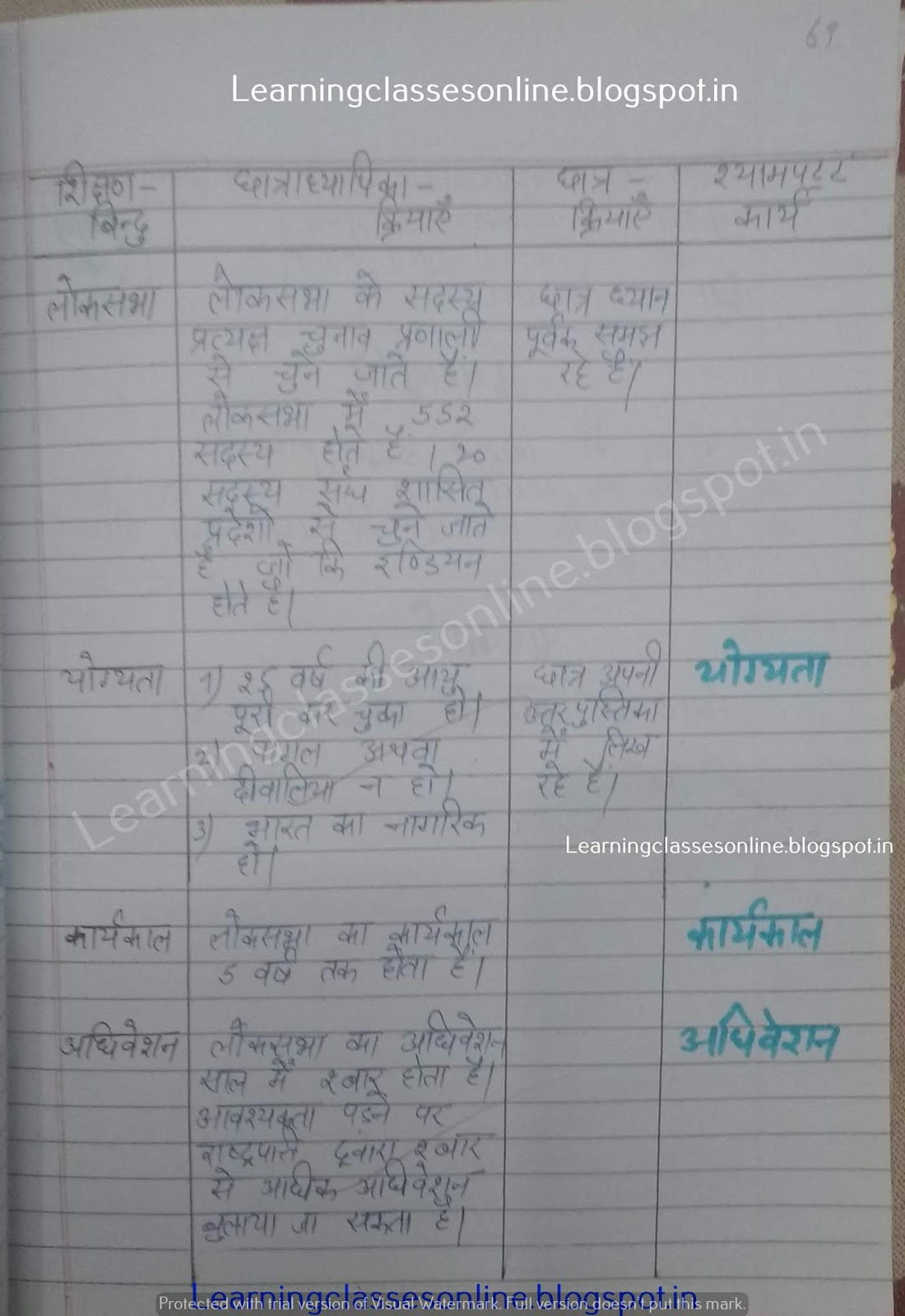 social science projects for class 8,