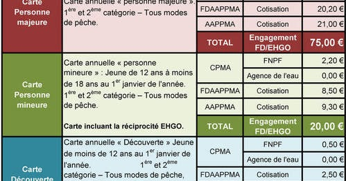Aappma les brochetons d 39 illiers anciens tarifs des cartes for Va fishing license price