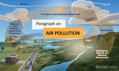 paragraph-on-air-pollution