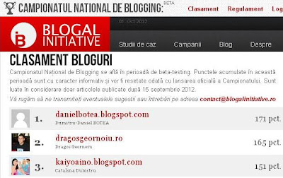 Campionatul National de Blogging