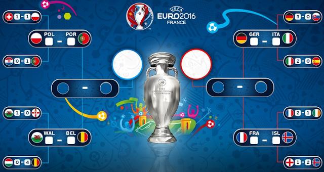 Susunan dan Jadwal Babak Semi FInal Euuro 2016