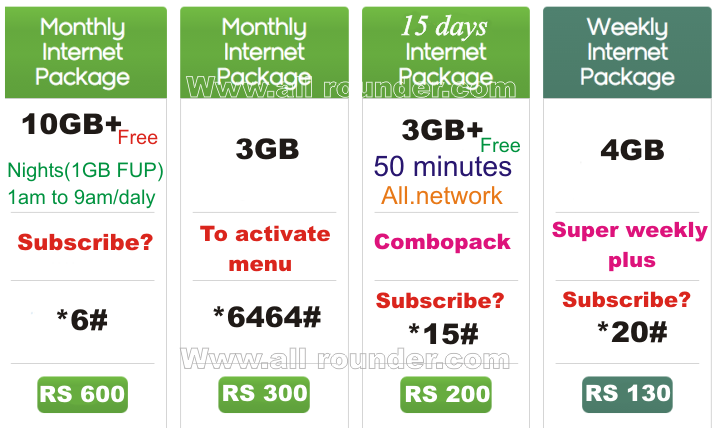 Zong Internet Package - all rounder pro