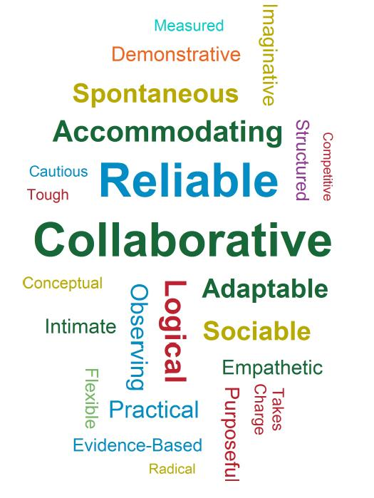 Rebecca Bales - Illuminations Focus on Employee Strengths for